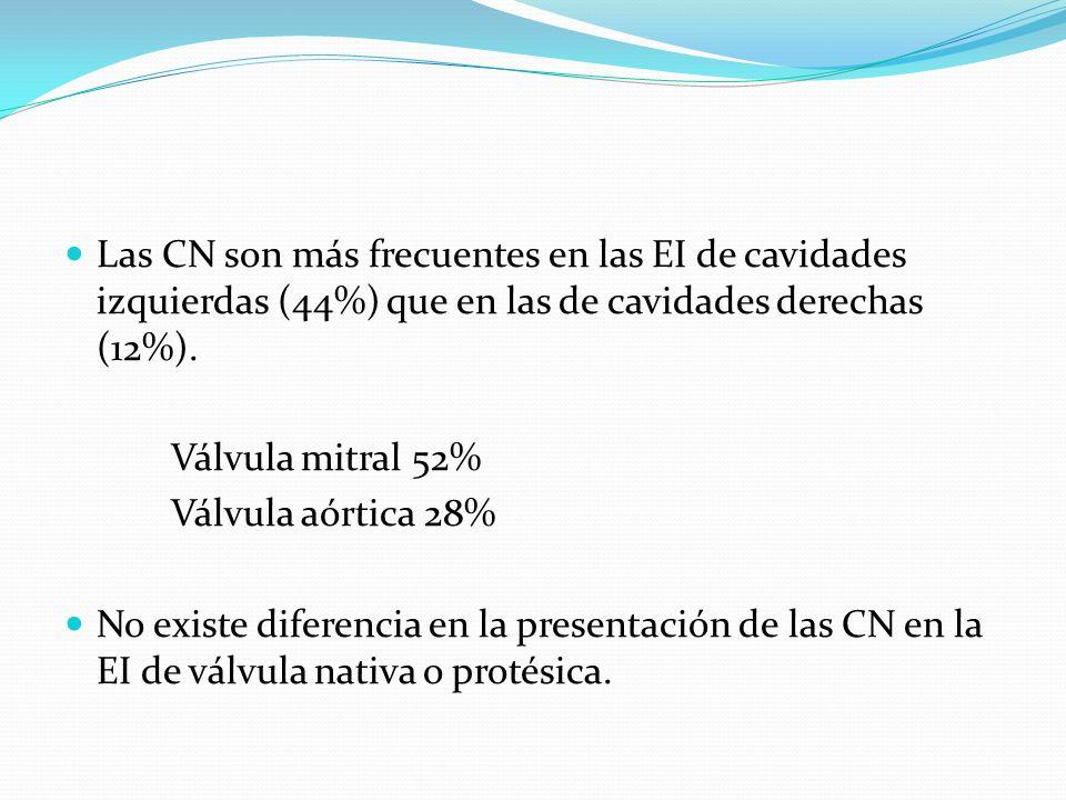 Las CN son más frecuentes en las EI de cavidades izquierdas (44%) que en las de cavidades derechas (12%).