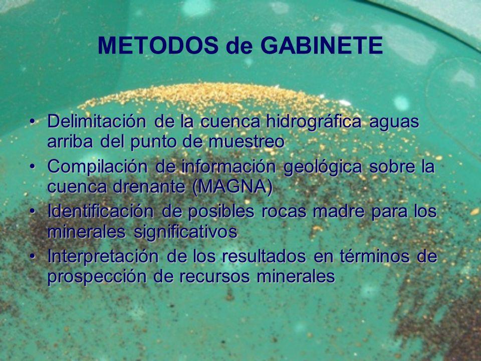 METODOS de GABINETEDelimitación de la cuenca hidrográfica aguas arriba del punto de muestreo.