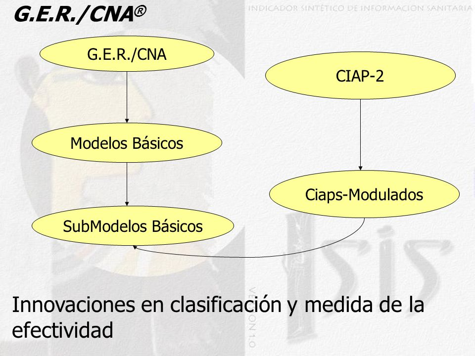 Innovaciones en clasificación y medida de la efectividad