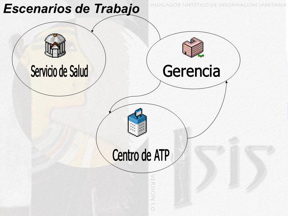 Escenarios de Trabajo Servicio de Salud Gerencia Centro de ATP