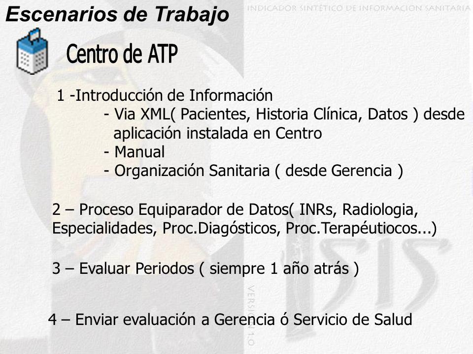 Escenarios de Trabajo 1 -Introducción de Información