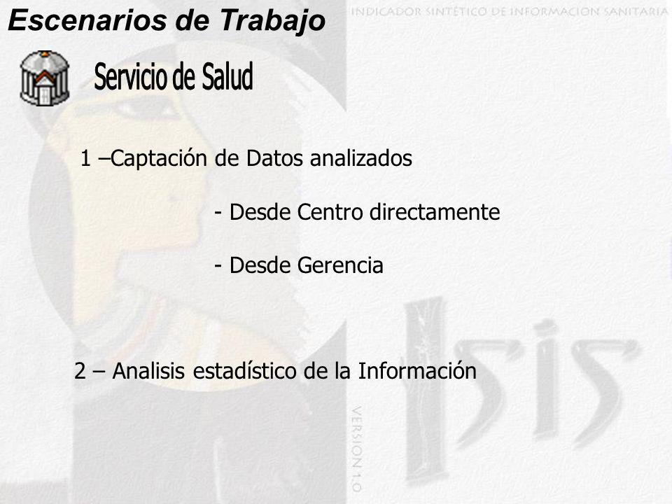 Escenarios de Trabajo 1 –Captación de Datos analizados