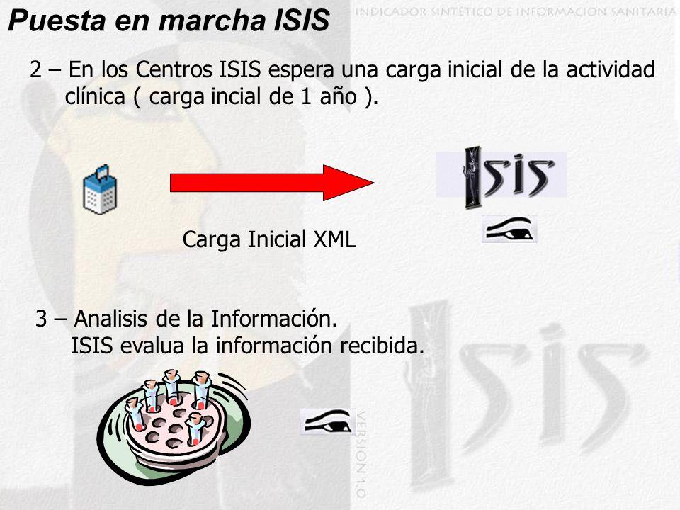 Puesta en marcha ISIS 2 – En los Centros ISIS espera una carga inicial de la actividad. clínica ( carga incial de 1 año ).