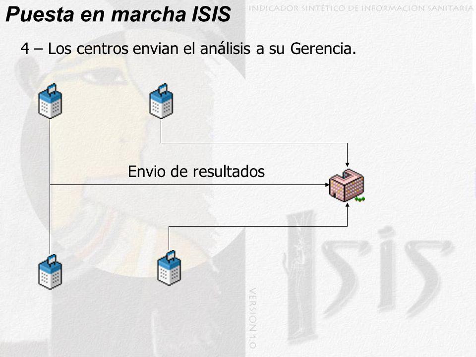 Puesta en marcha ISIS 4 – Los centros envian el análisis a su Gerencia. Envio de resultados
