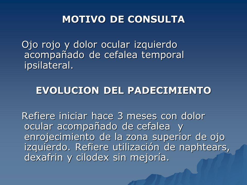 EVOLUCION DEL PADECIMIENTO