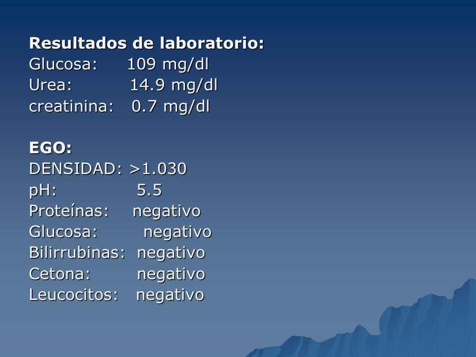 Resultados de laboratorio: