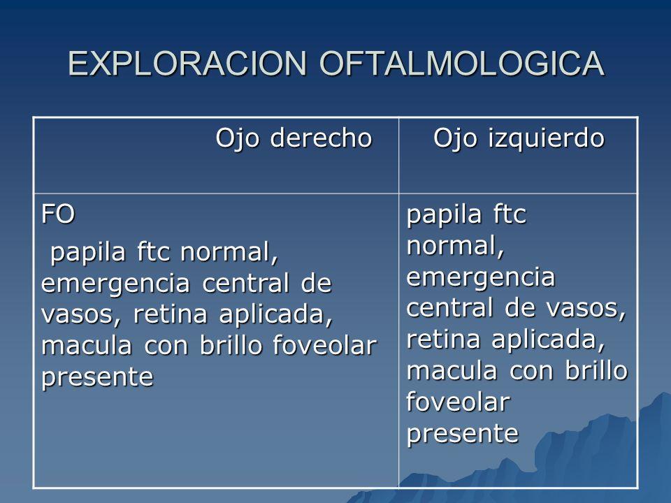 EXPLORACION OFTALMOLOGICA