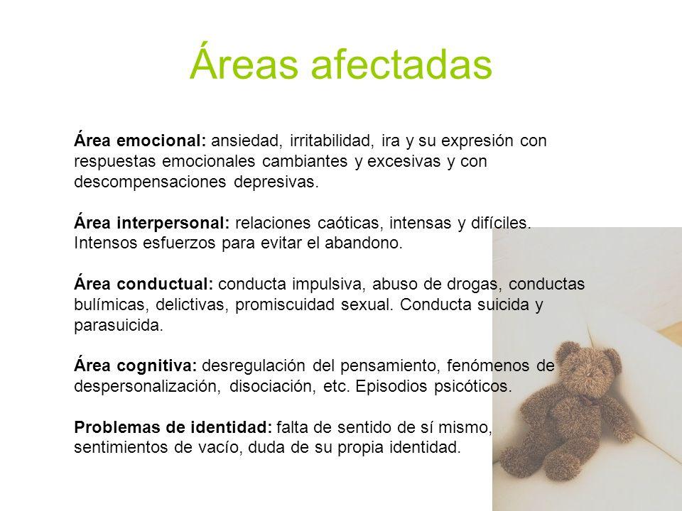 Áreas afectadas