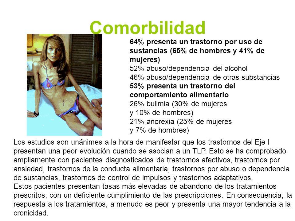 Comorbilidad 64% presenta un trastorno por uso de