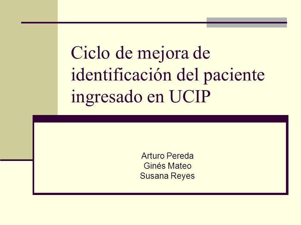 Ciclo de mejora de identificación del paciente ingresado en UCIP
