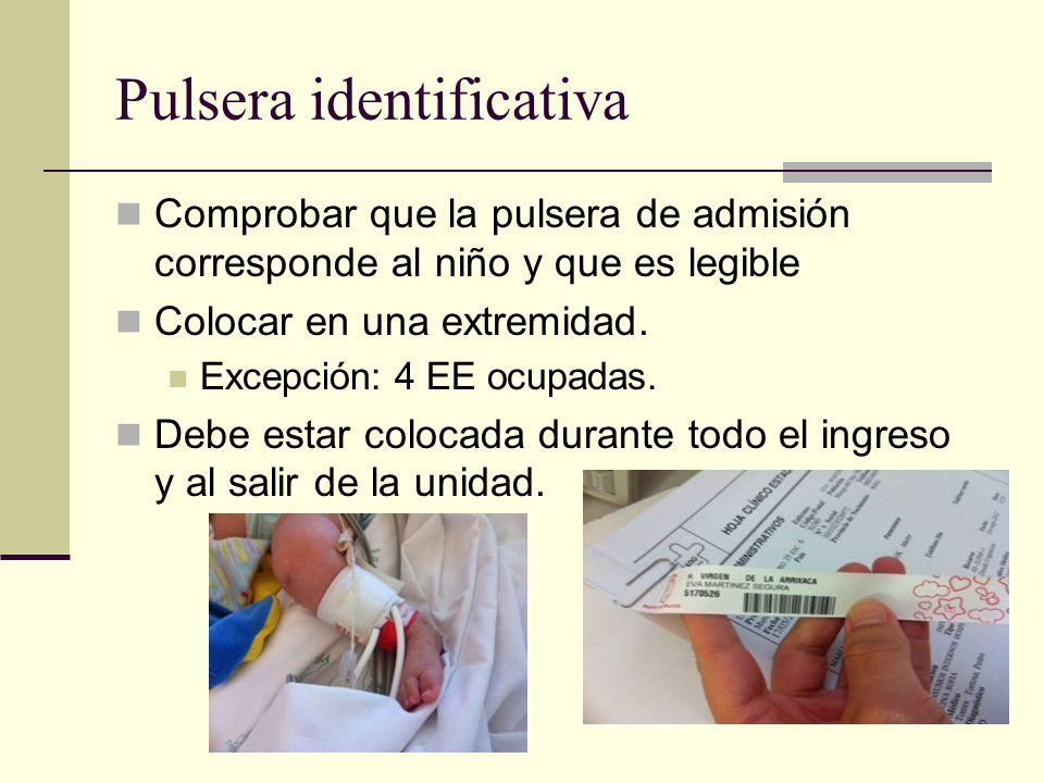 Pulsera identificativa