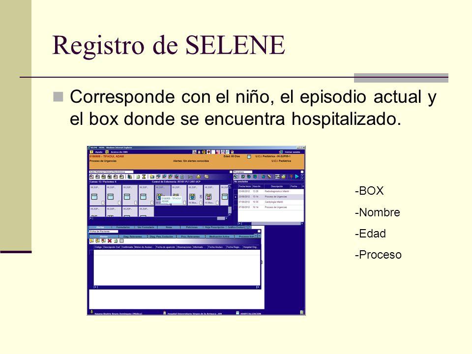 Registro de SELENE Corresponde con el niño, el episodio actual y el box donde se encuentra hospitalizado.