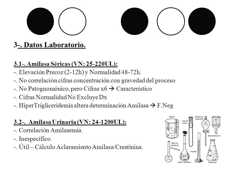 3-. Datos Laboratorio. 3.1-. Amilasa Séricas (VN: 25-220UL):