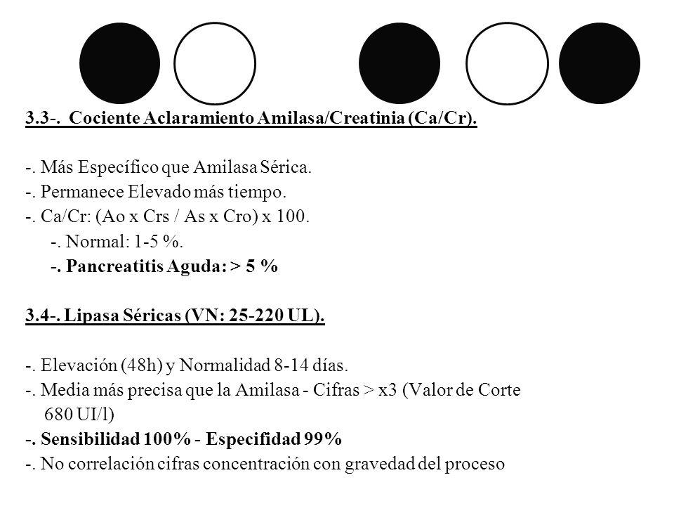 3.3-. Cociente Aclaramiento Amilasa/Creatinia (Ca/Cr).