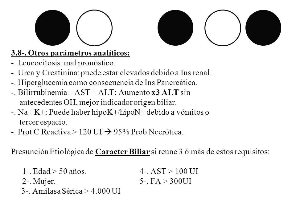 3.8-. Otros parámetros analíticos: