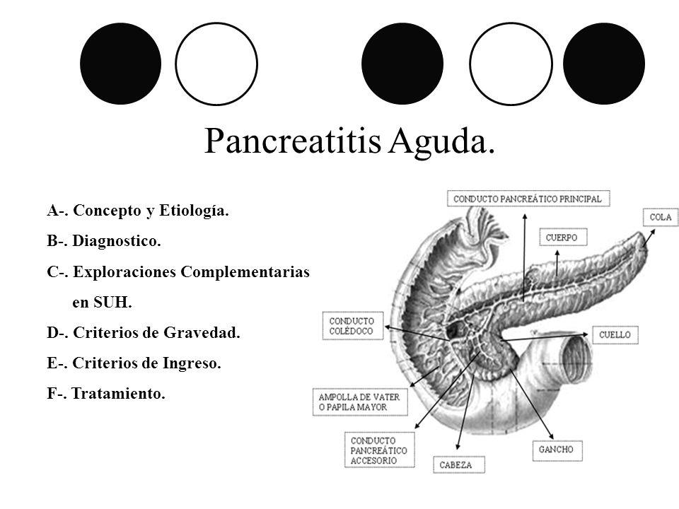 Pancreatitis Aguda. A-. Concepto y Etiología. B-. Diagnostico.