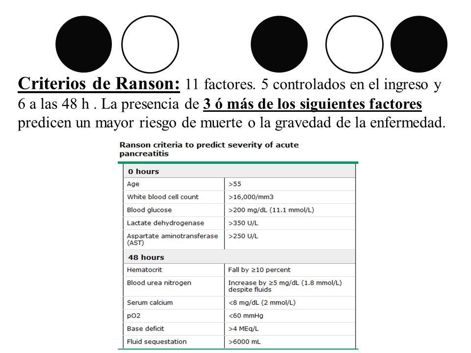 Criterios de Ranson: 11 factores