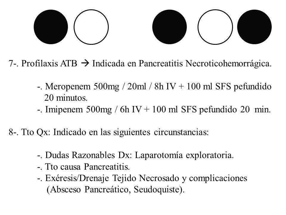 7-. Profilaxis ATB  Indicada en Pancreatitis Necroticohemorrágica.