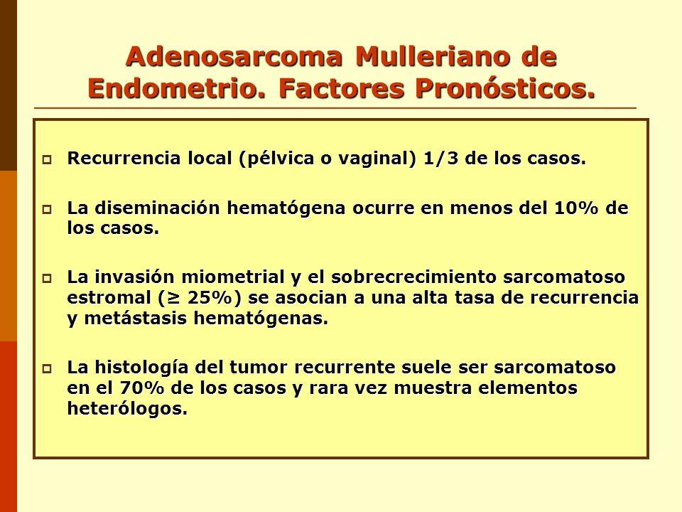 Adenosarcoma Mulleriano de Endometrio. Factores Pronósticos.