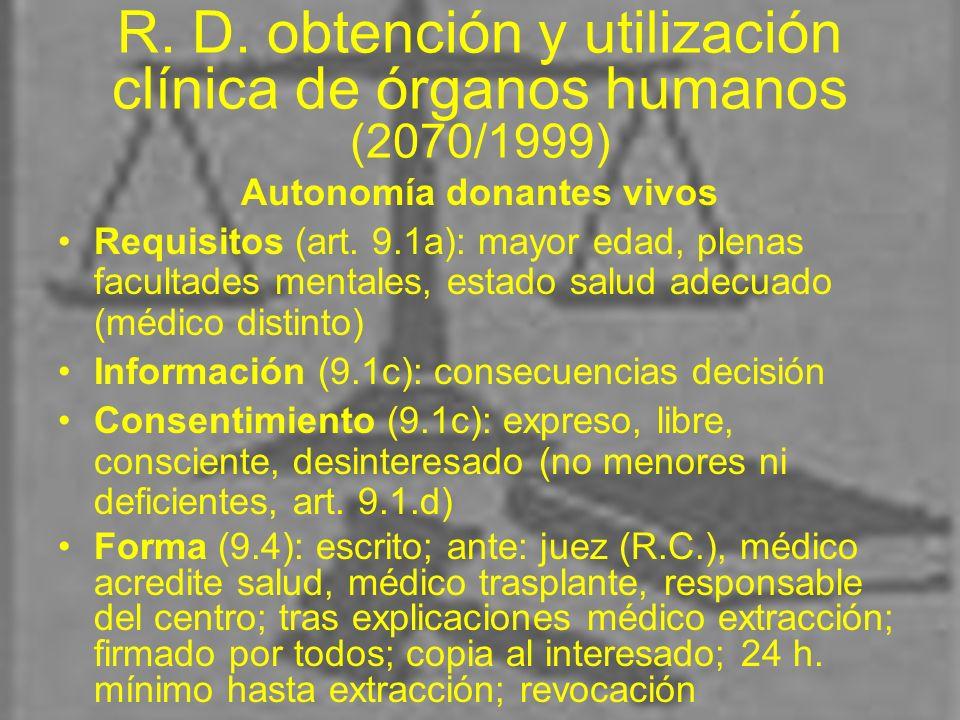 R. D. obtención y utilización clínica de órganos humanos (2070/1999)