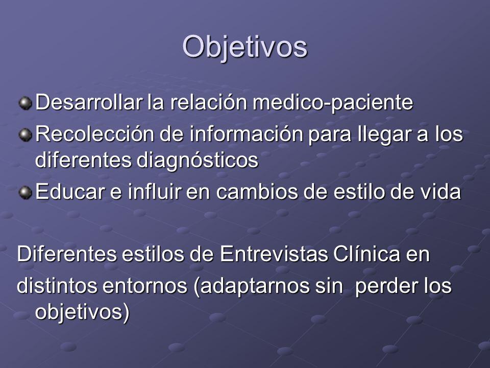 Objetivos Desarrollar la relación medico-paciente