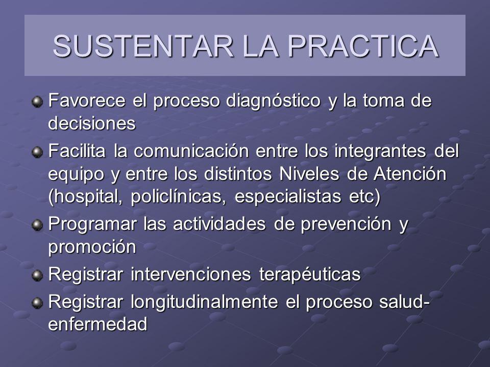SUSTENTAR LA PRACTICA Favorece el proceso diagnóstico y la toma de decisiones.