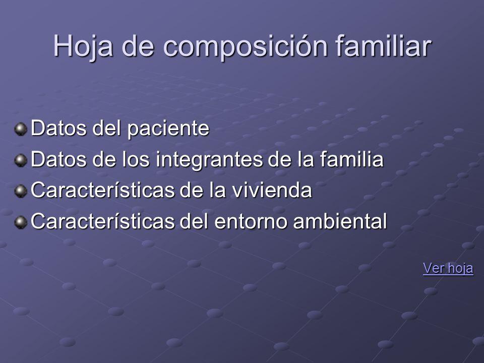 Hoja de composición familiar
