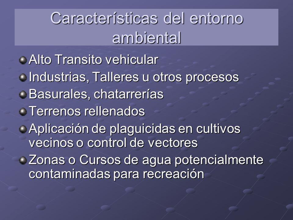 Características del entorno ambiental