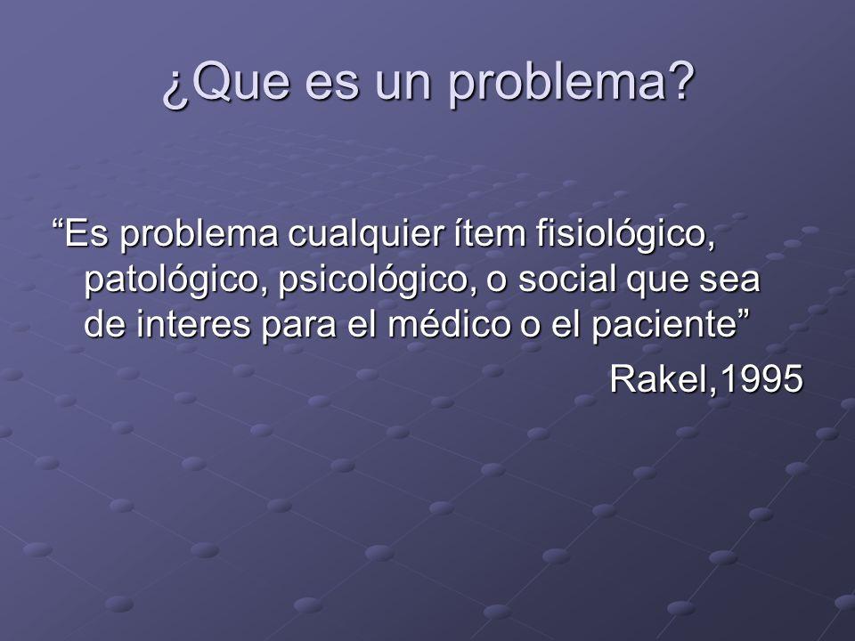 ¿Que es un problema Es problema cualquier ítem fisiológico, patológico, psicológico, o social que sea de interes para el médico o el paciente