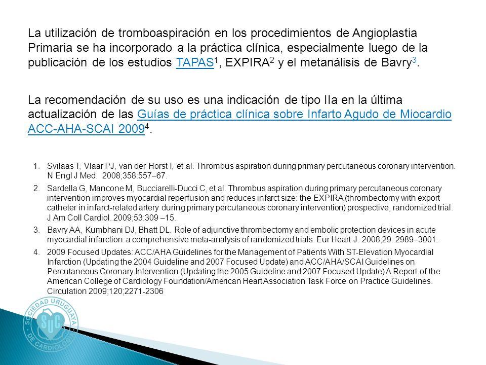 La utilización de tromboaspiración en los procedimientos de Angioplastia Primaria se ha incorporado a la práctica clínica, especialmente luego de la publicación de los estudios TAPAS1, EXPIRA2 y el metanálisis de Bavry3.