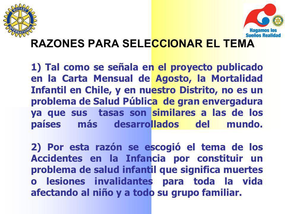 RAZONES PARA SELECCIONAR EL TEMA