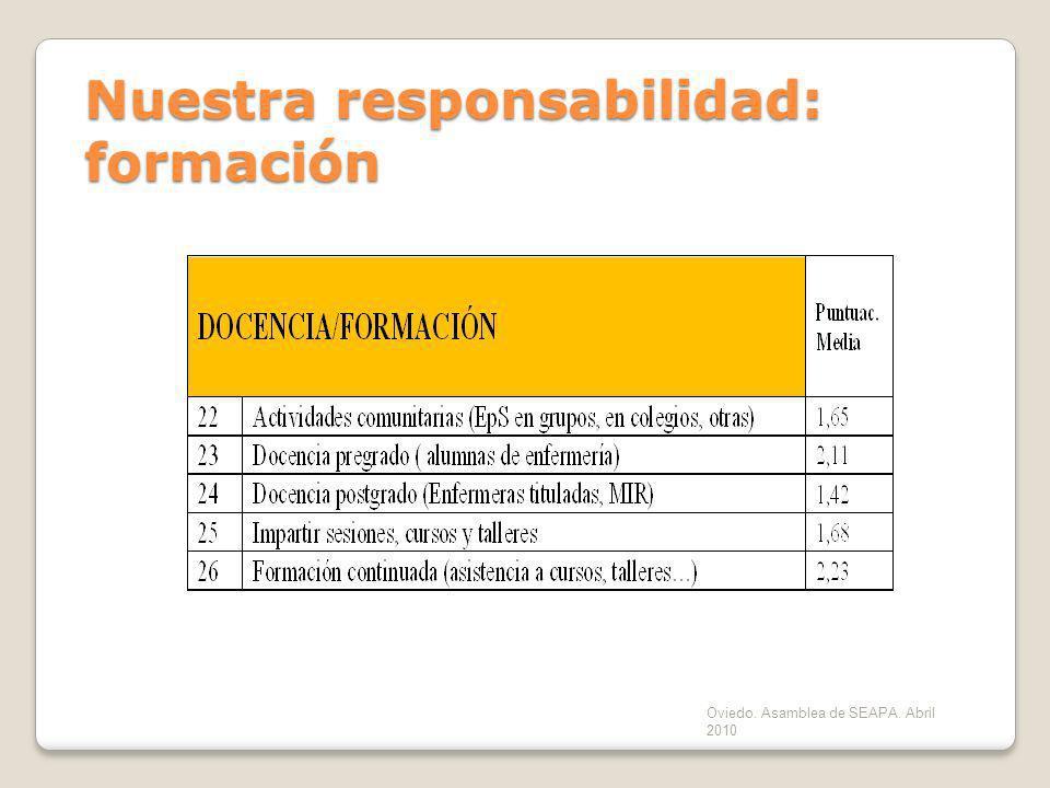 Nuestra responsabilidad: formación