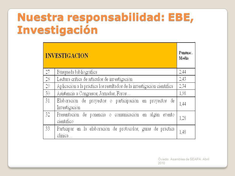 Nuestra responsabilidad: EBE, Investigación