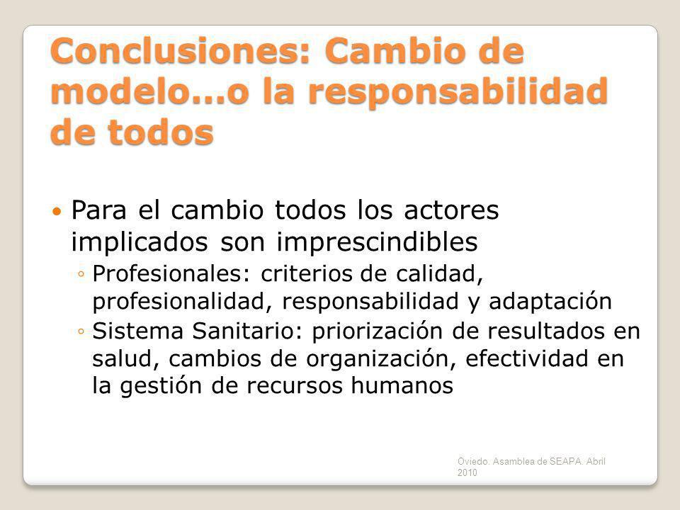 Conclusiones: Cambio de modelo...o la responsabilidad de todos