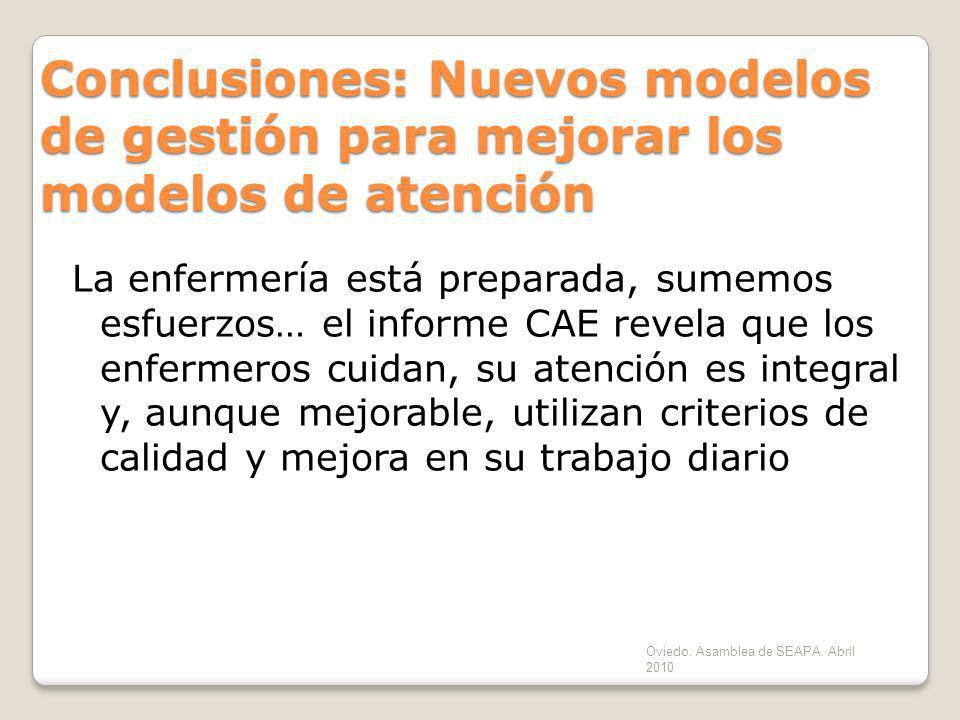Conclusiones: Nuevos modelos de gestión para mejorar los modelos de atención