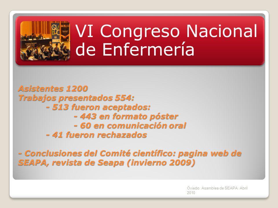 VI Congreso Nacional de Enfermería