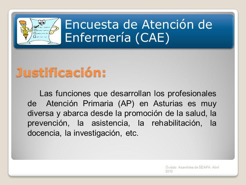 Encuesta de Atención de Enfermería (CAE)