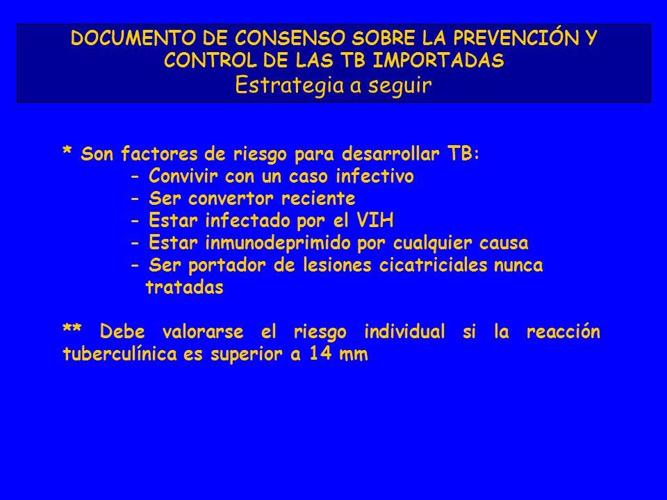 DOCUMENTO DE CONSENSO SOBRE LA PREVENCIÓN Y CONTROL DE LAS TB IMPORTADAS
