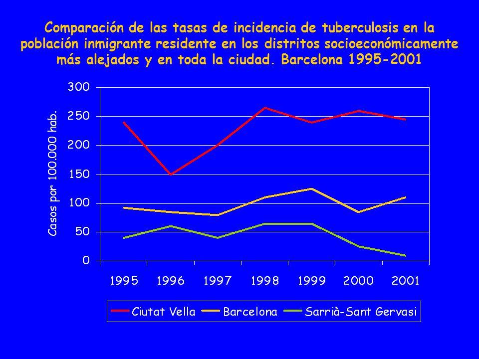 más alejados y en toda la ciudad. Barcelona 1995-2001