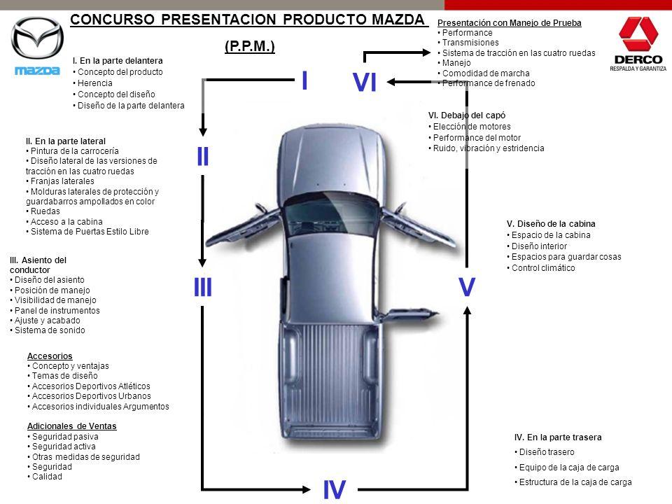 CONCURSO PRESENTACION PRODUCTO MAZDA
