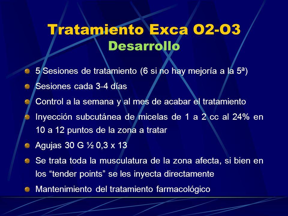 Tratamiento Exca O2-O3 Desarrollo