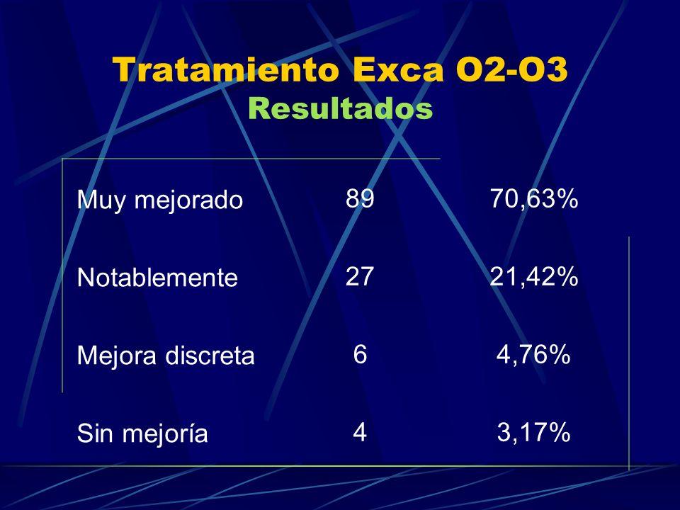 Tratamiento Exca O2-O3 Resultados