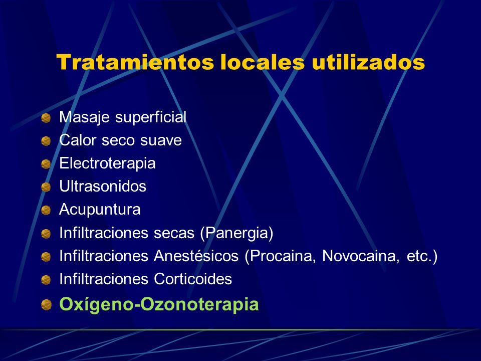 Tratamientos locales utilizados