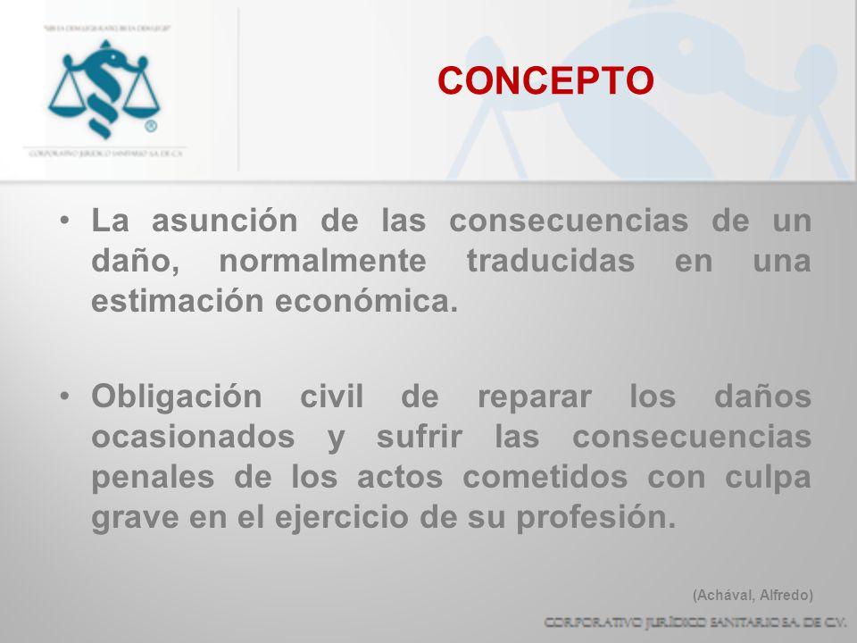 CONCEPTOLa asunción de las consecuencias de un daño, normalmente traducidas en una estimación económica.