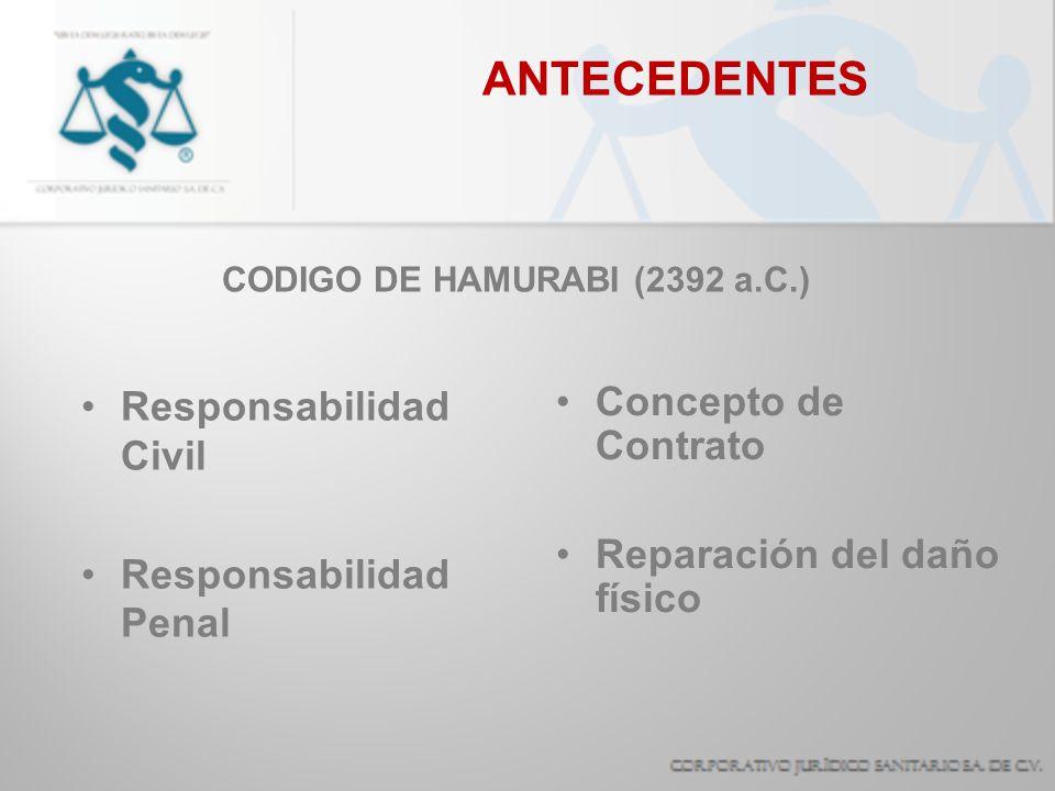 ANTECEDENTES Responsabilidad Civil Concepto de Contrato