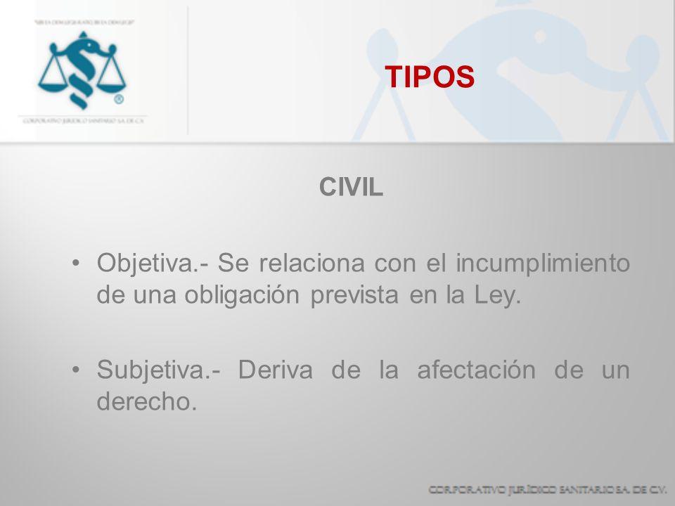 TIPOS CIVIL. Objetiva.- Se relaciona con el incumplimiento de una obligación prevista en la Ley.