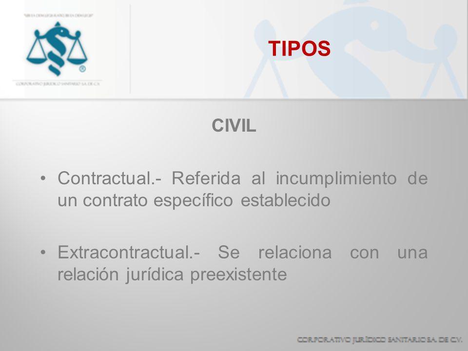 TIPOS CIVIL. Contractual.- Referida al incumplimiento de un contrato específico establecido.