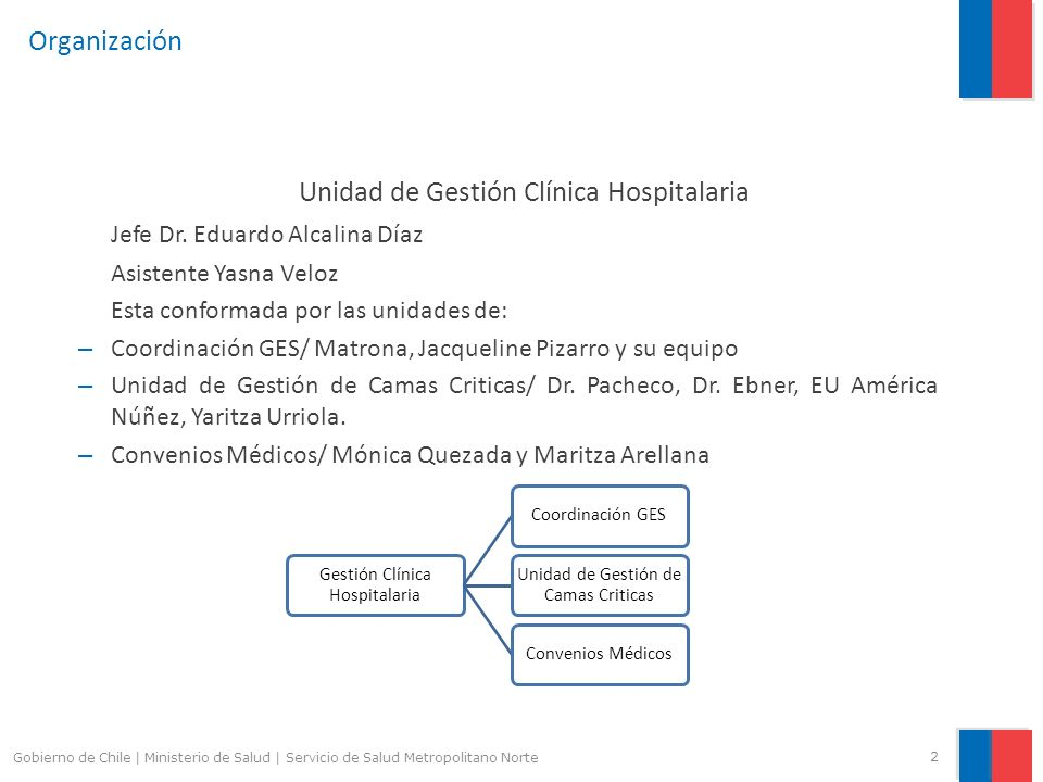 Unidad de Gestión Clínica Hospitalaria Jefe Dr. Eduardo Alcalina Díaz