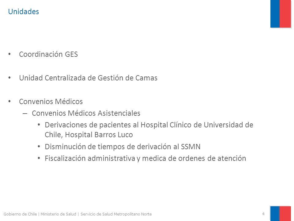 Unidad Centralizada de Gestión de Camas Convenios Médicos