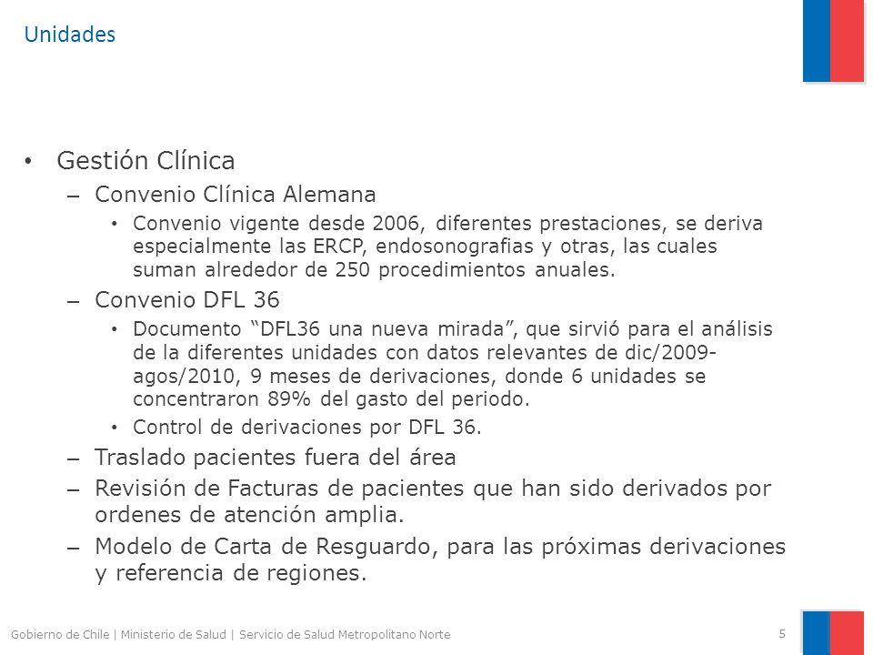 Unidades Gestión Clínica Convenio Clínica Alemana Convenio DFL 36